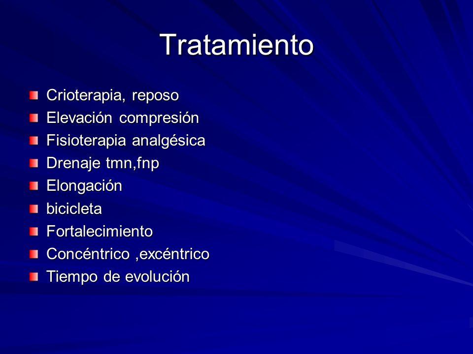 Tratamiento Crioterapia, reposo Elevación compresión