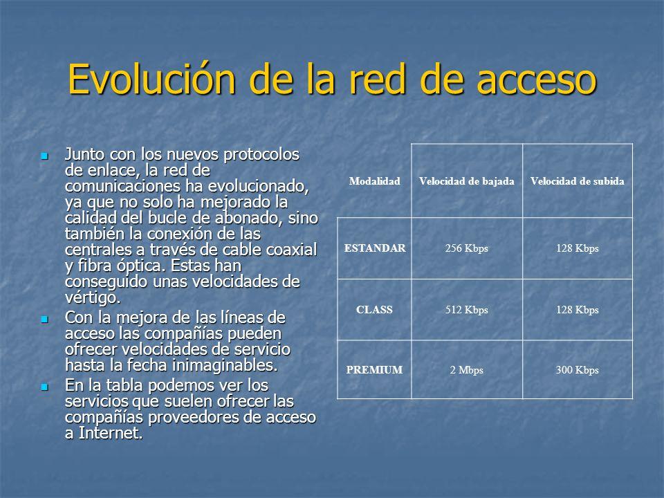 Evolución de la red de acceso