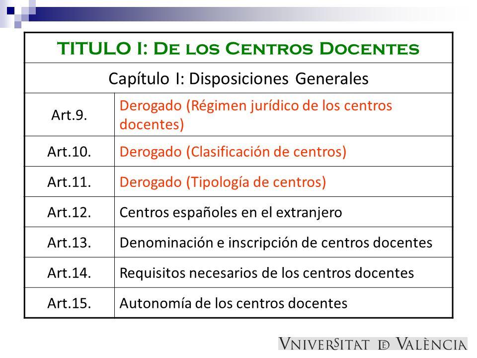 TITULO I: De los Centros Docentes Capítulo I: Disposiciones Generales