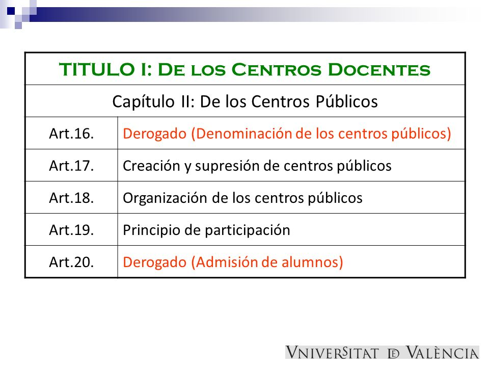 TITULO I: De los Centros Docentes Capítulo II: De los Centros Públicos