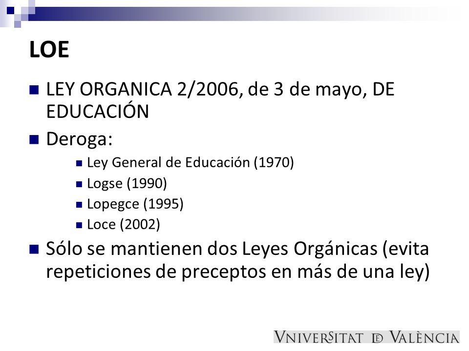 LOE LEY ORGANICA 2/2006, de 3 de mayo, DE EDUCACIÓN Deroga: