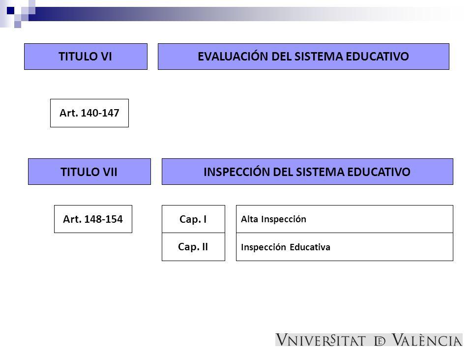 EVALUACIÓN DEL SISTEMA EDUCATIVO INSPECCIÓN DEL SISTEMA EDUCATIVO