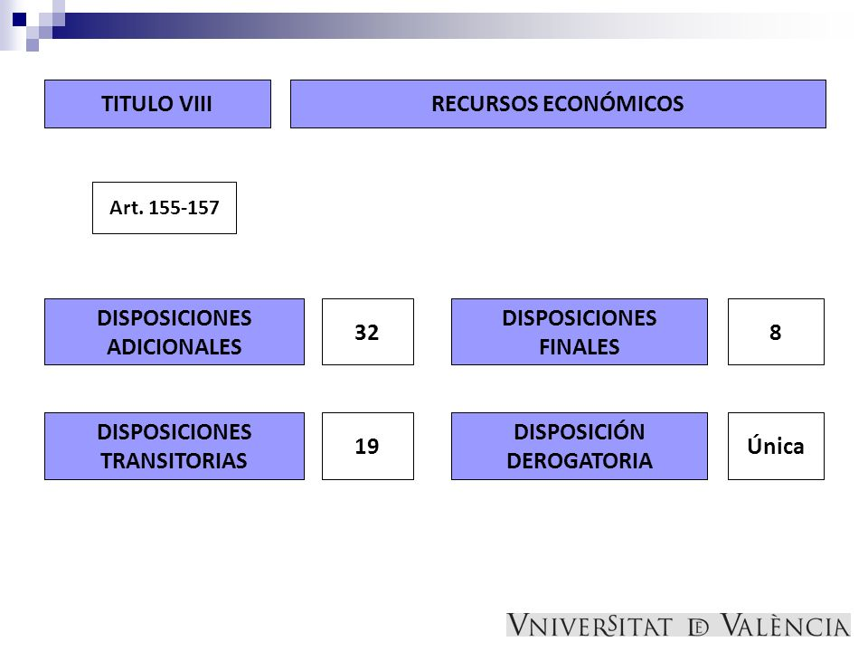 DISPOSICIONES ADICIONALES 32 DISPOSICIONES FINALES 8
