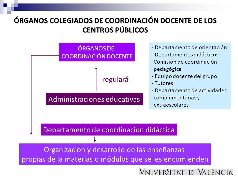 ÓRGANOS COLEGIADOS DE COORDINACIÓN DOCENTE DE LOS CENTROS PÚBLICOS
