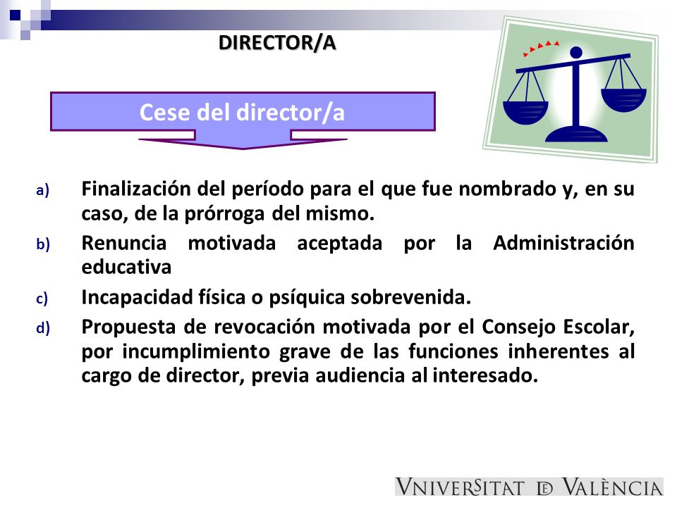 Cese del director/a DIRECTOR/A