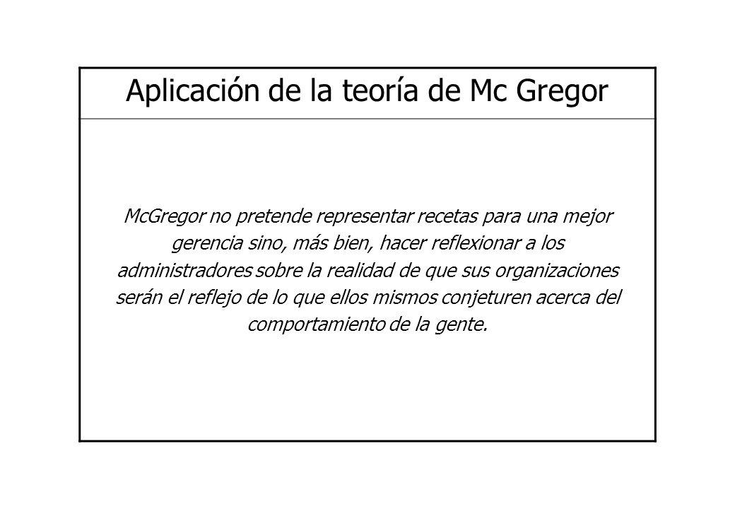 Aplicación de la teoría de Mc Gregor