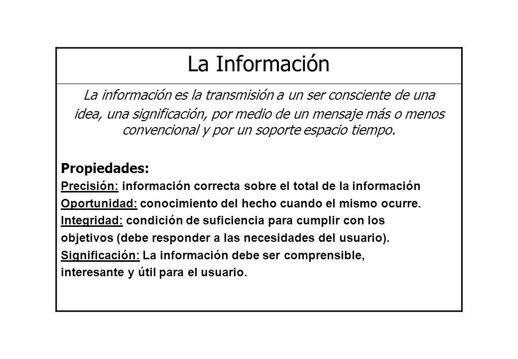 La información es la transmisión a un ser consciente de una