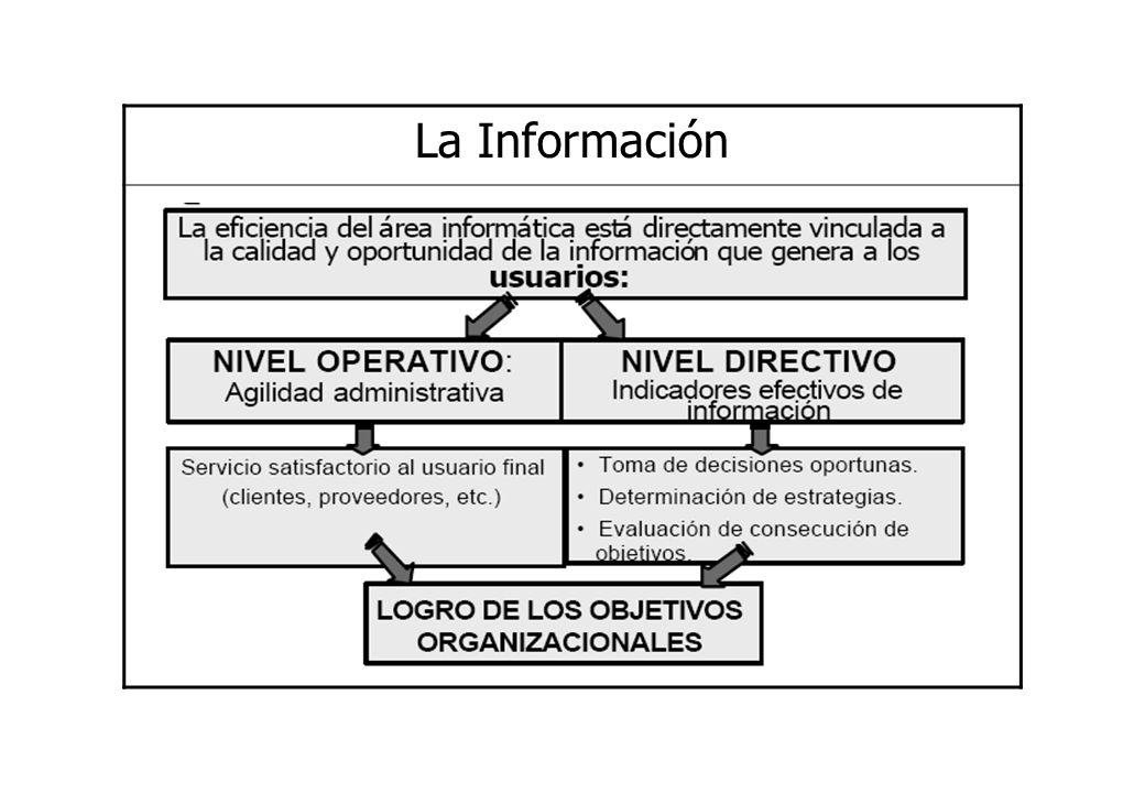 La Información
