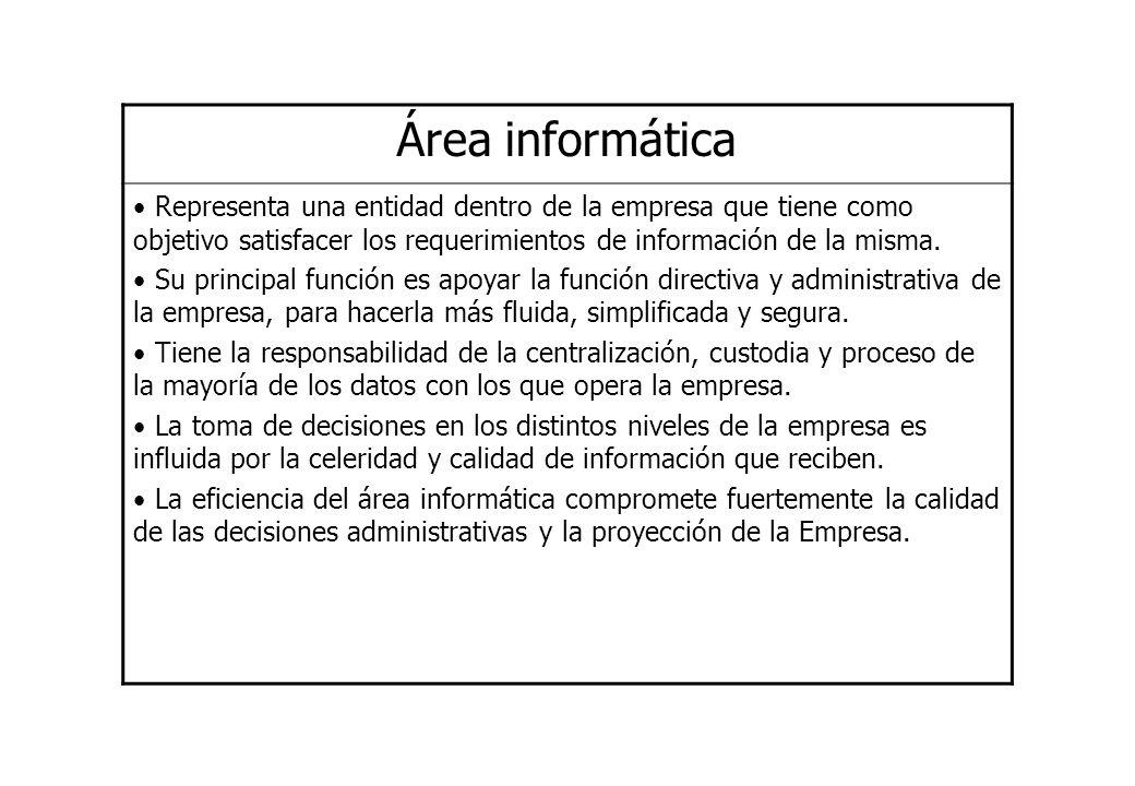 Área informática Representa una entidad dentro de la empresa que tiene como objetivo satisfacer los requerimientos de información de la misma.