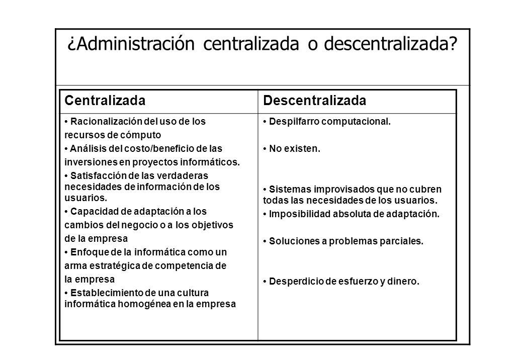 ¿Administración centralizada o descentralizada