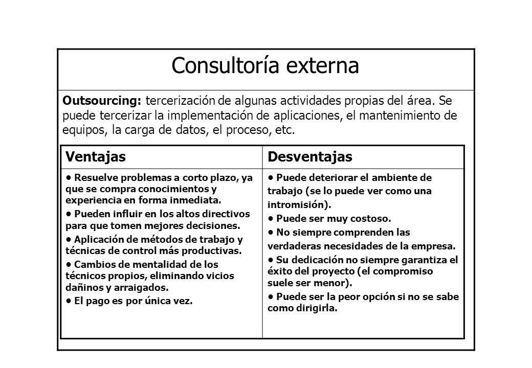 Consultoría externa Ventajas Desventajas