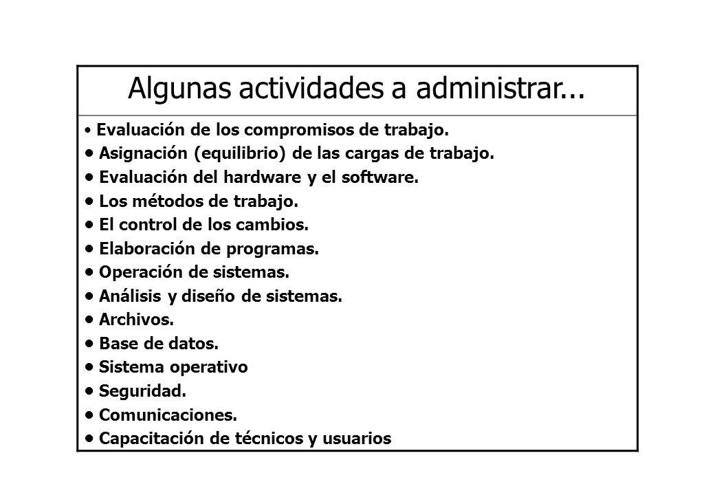 Algunas actividades a administrar...