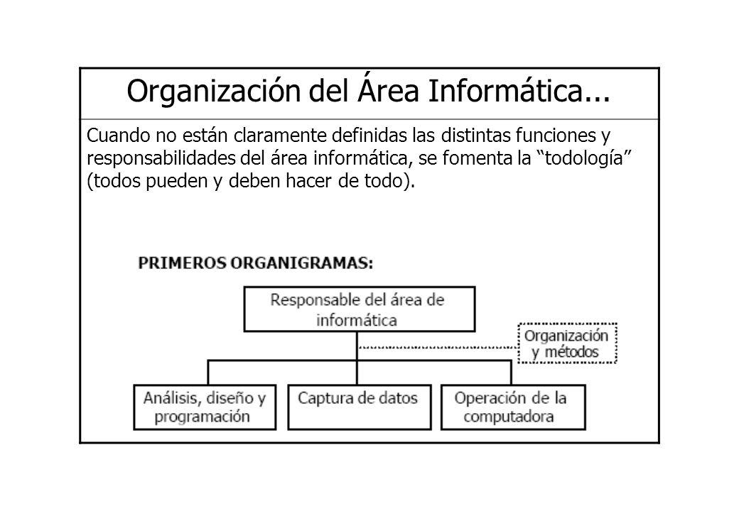 Organización del Área Informática...