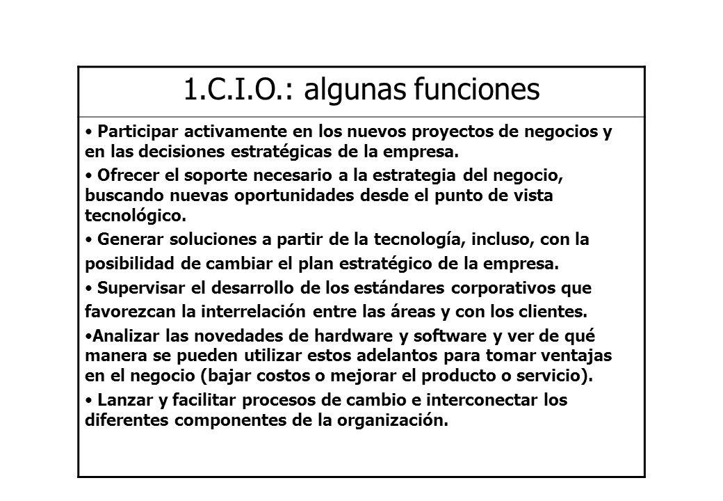 1.C.I.O.: algunas funciones
