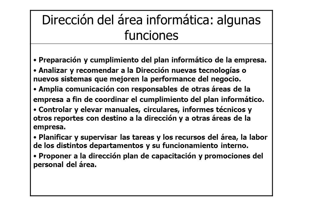 Dirección del área informática: algunas funciones