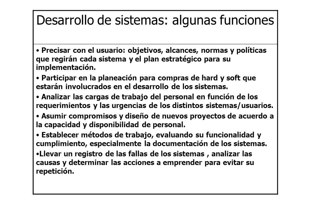 Desarrollo de sistemas: algunas funciones