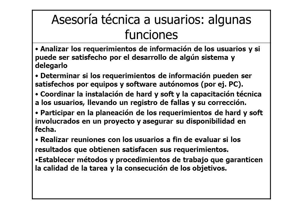 Asesoría técnica a usuarios: algunas funciones