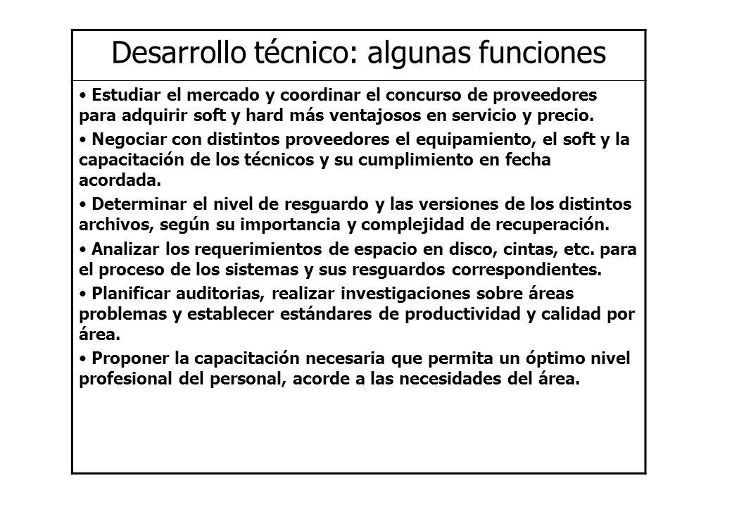 Desarrollo técnico: algunas funciones
