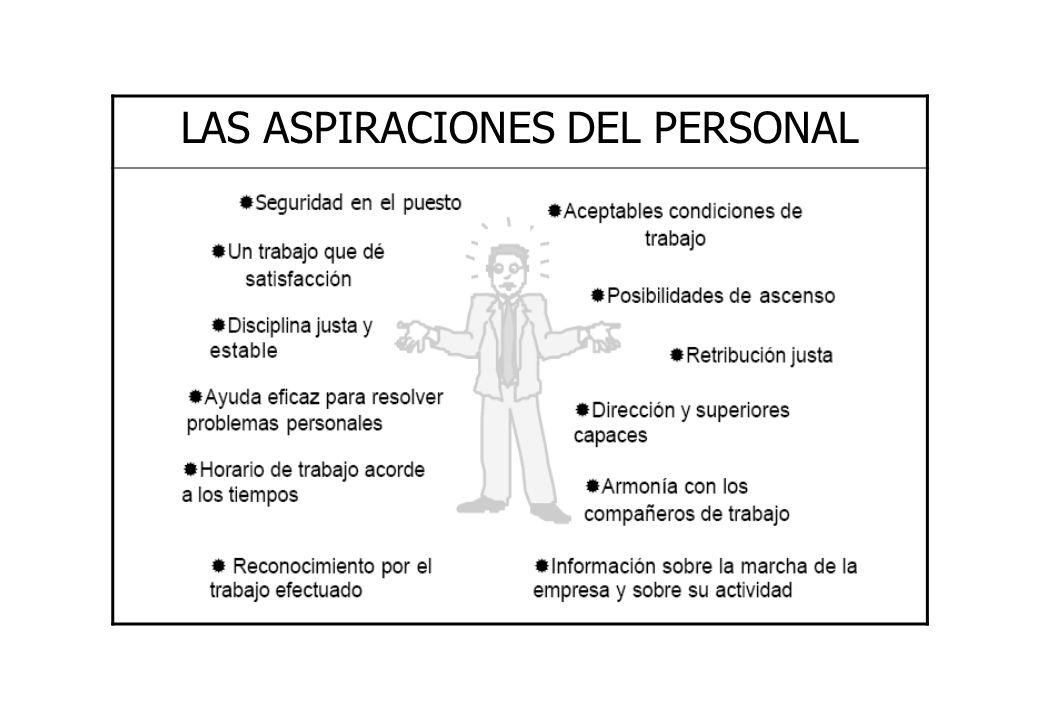 LAS ASPIRACIONES DEL PERSONAL