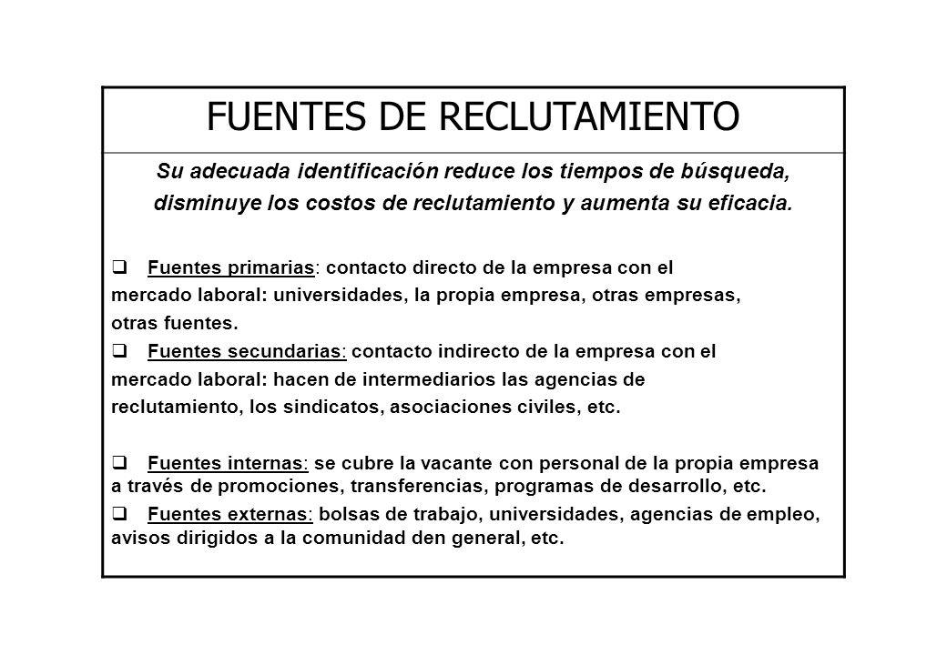 FUENTES DE RECLUTAMIENTO