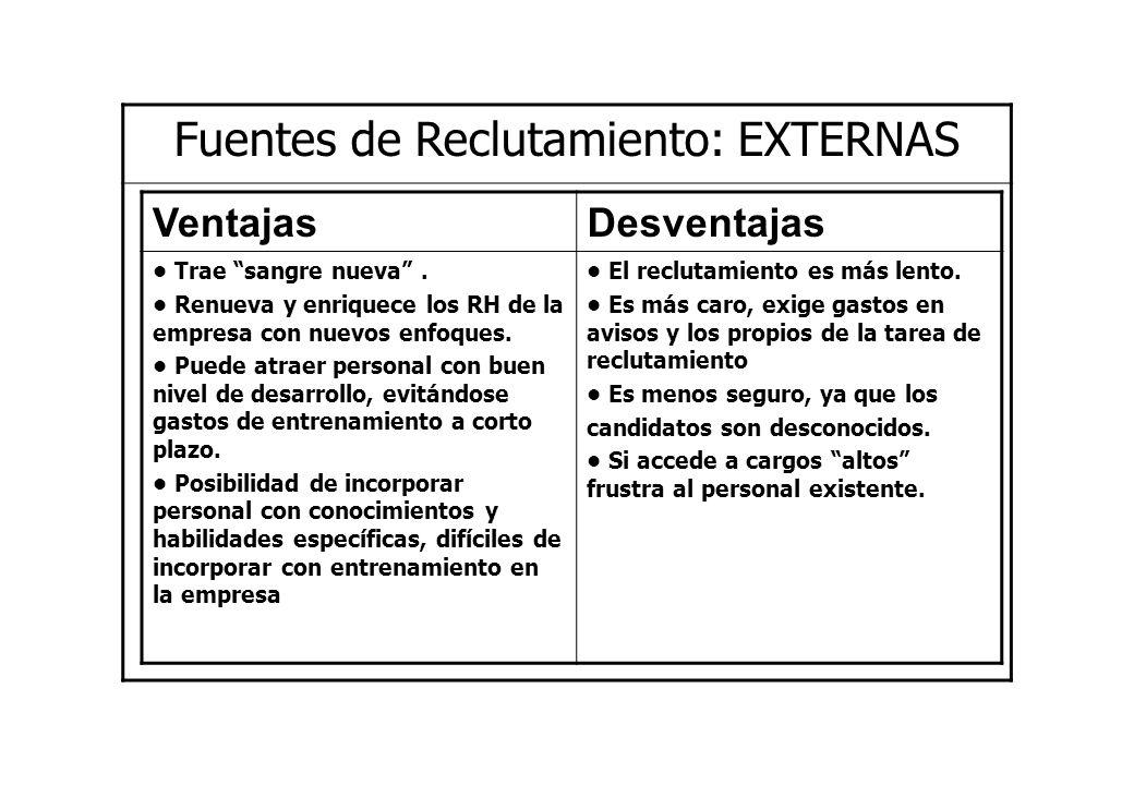 Fuentes de Reclutamiento: EXTERNAS