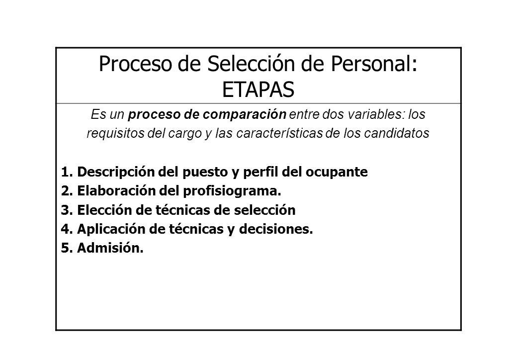 Proceso de Selección de Personal: ETAPAS