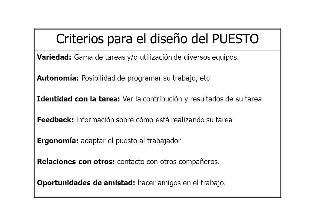 Criterios para el diseño del PUESTO