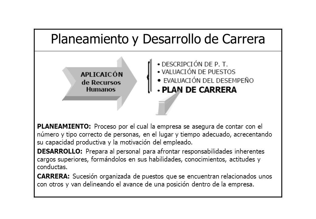 Planeamiento y Desarrollo de Carrera