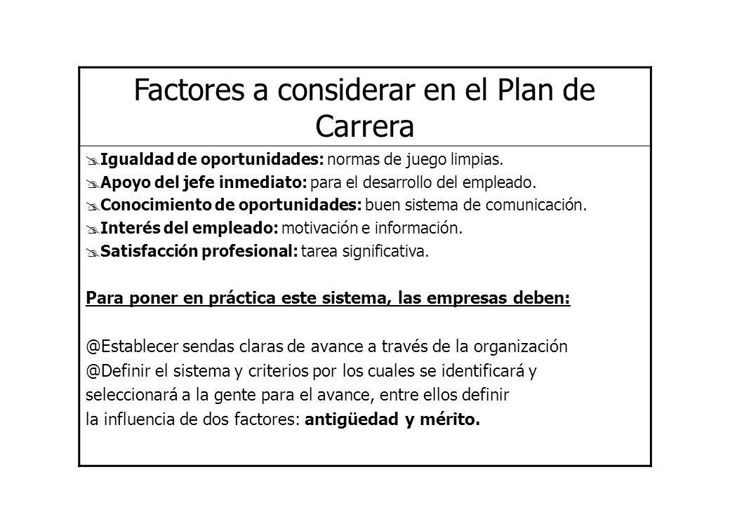 Factores a considerar en el Plan de Carrera
