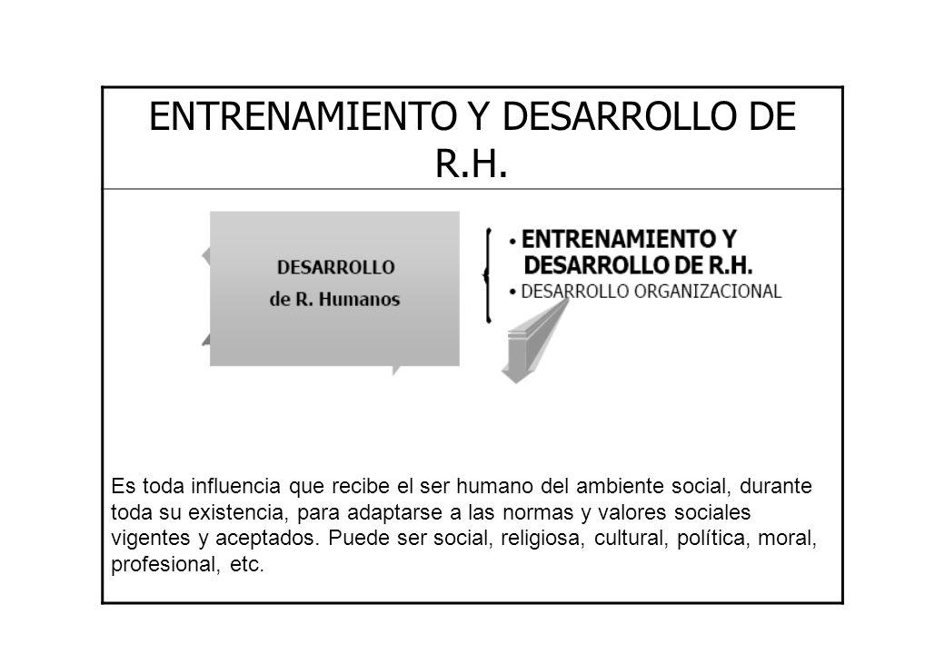 ENTRENAMIENTO Y DESARROLLO DE R.H.