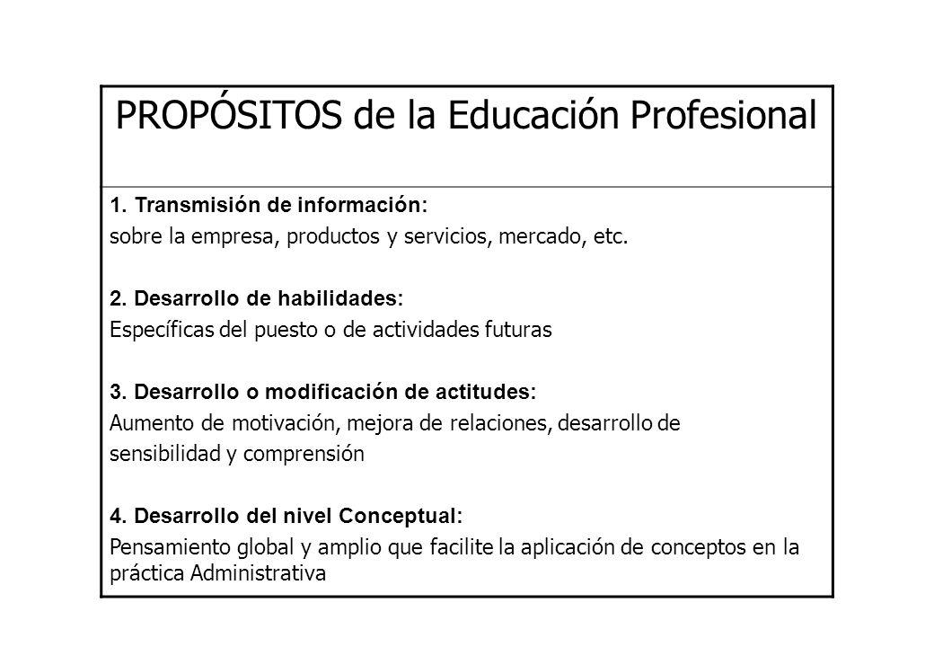 PROPÓSITOS de la Educación Profesional