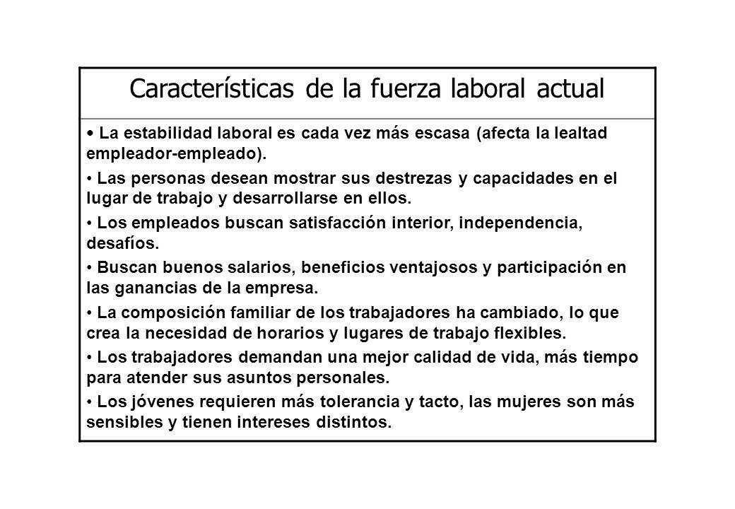 Características de la fuerza laboral actual