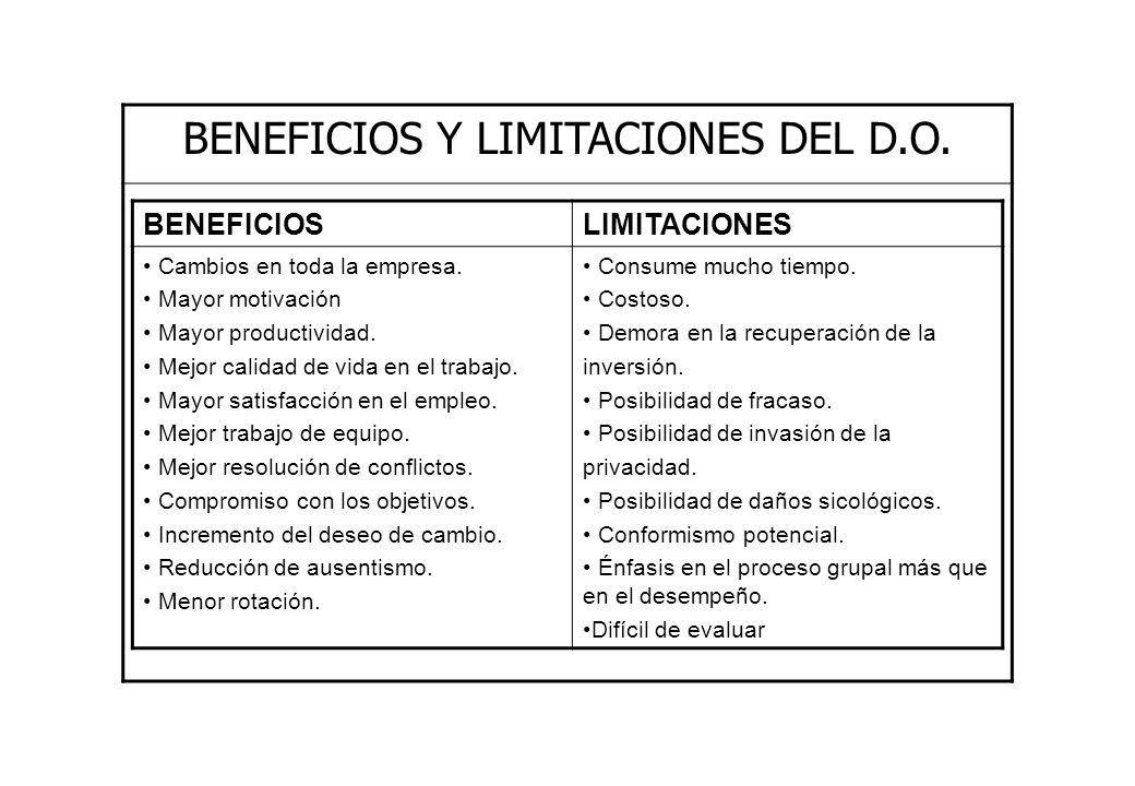 BENEFICIOS Y LIMITACIONES DEL D.O.