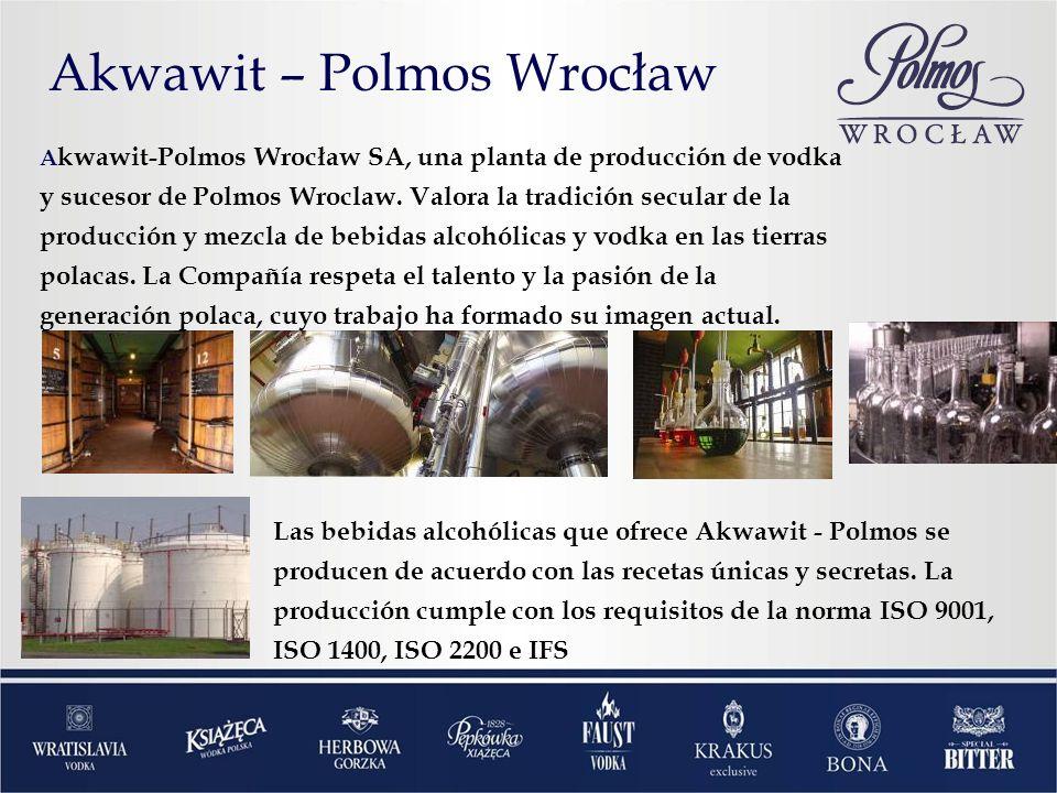 Akwawit – Polmos Wrocław