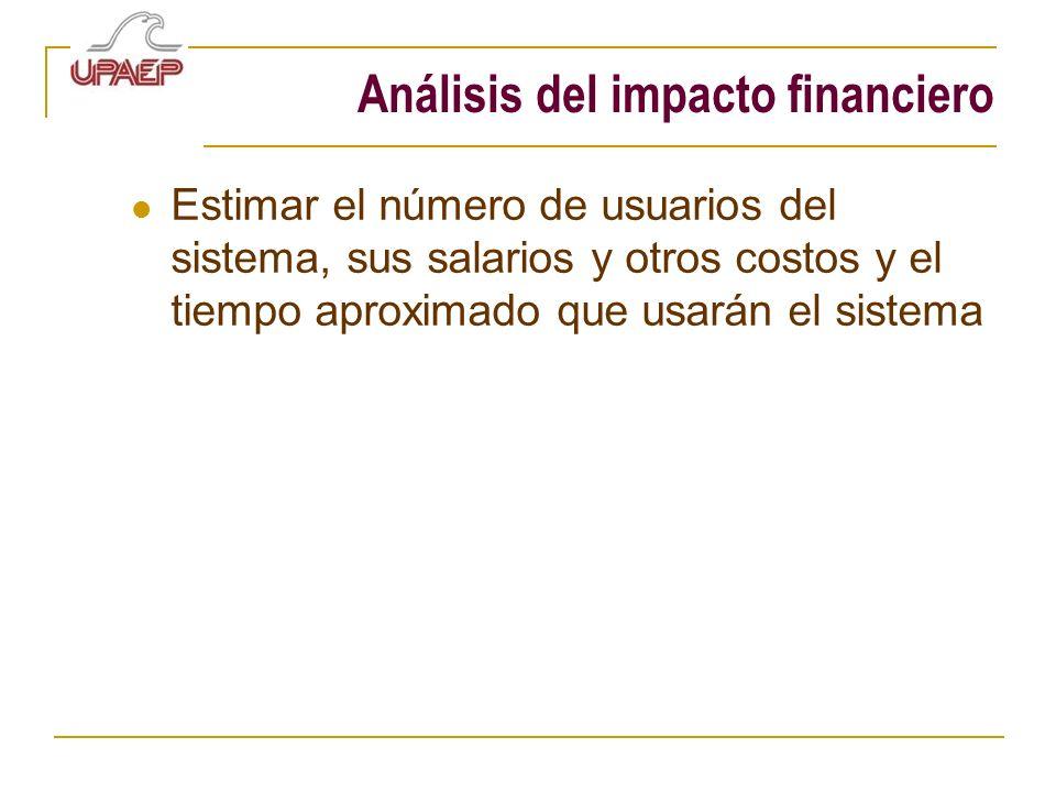 Análisis del impacto financiero