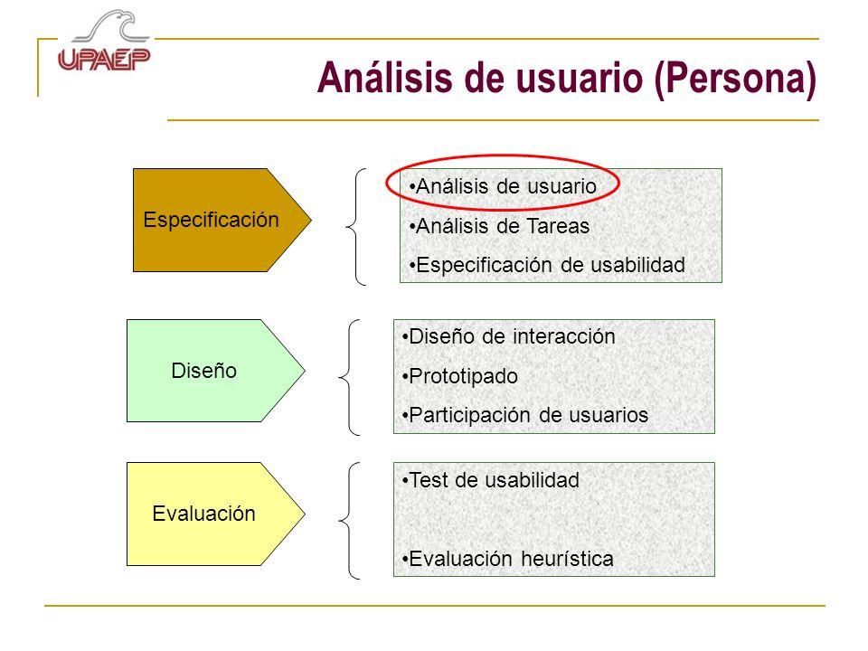 Análisis de usuario (Persona)