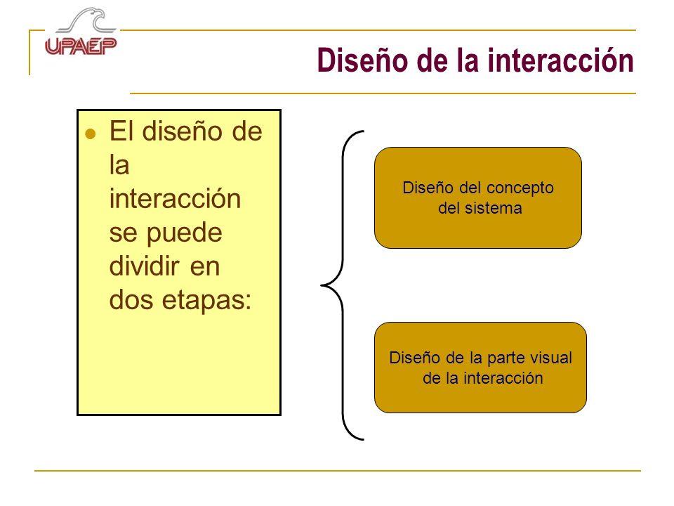Diseño de la interacción