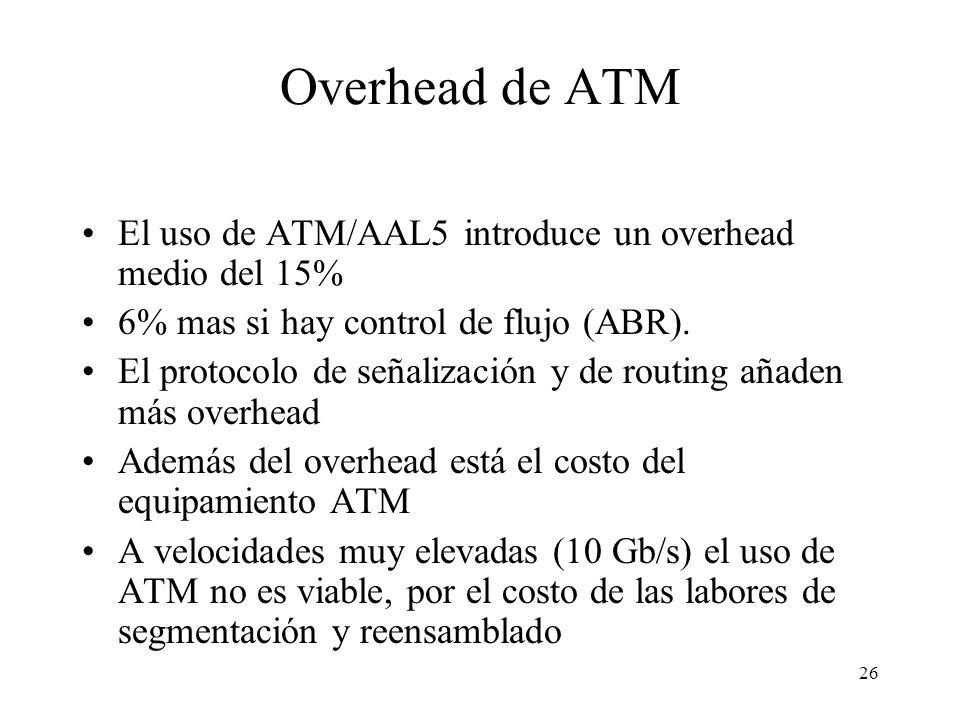 Overhead de ATM El uso de ATM/AAL5 introduce un overhead medio del 15%