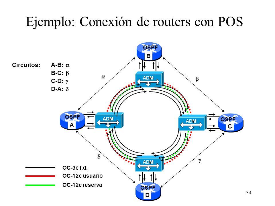 Ejemplo: Conexión de routers con POS