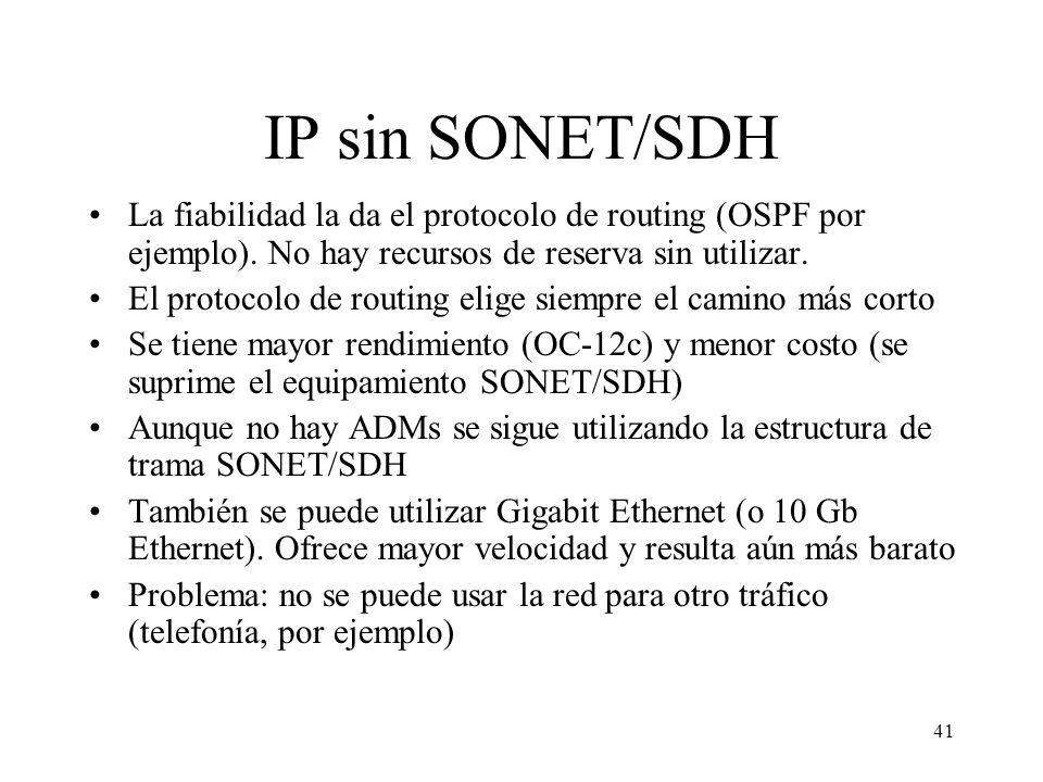 IP sin SONET/SDH La fiabilidad la da el protocolo de routing (OSPF por ejemplo). No hay recursos de reserva sin utilizar.