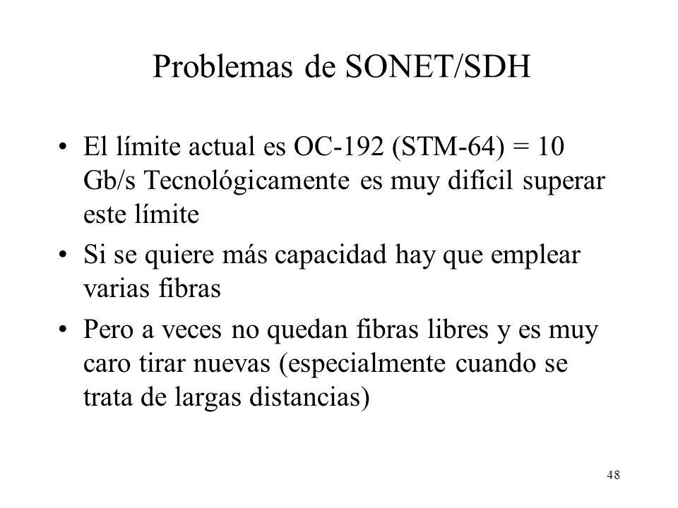Problemas de SONET/SDH