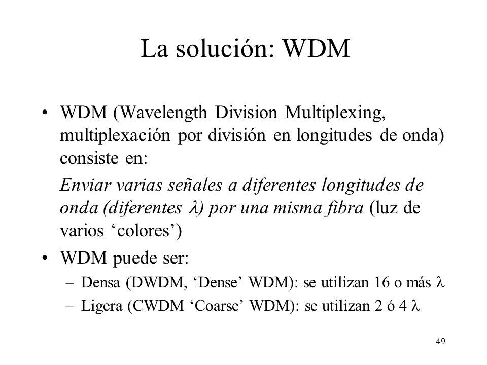 La solución: WDM WDM (Wavelength Division Multiplexing, multiplexación por división en longitudes de onda) consiste en: