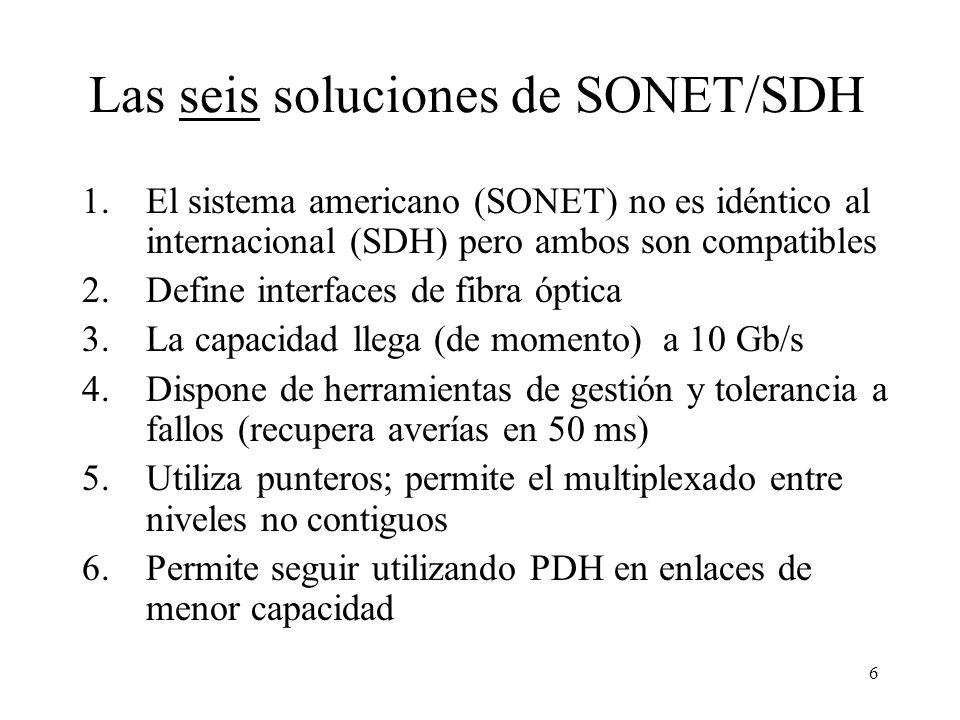 Las seis soluciones de SONET/SDH