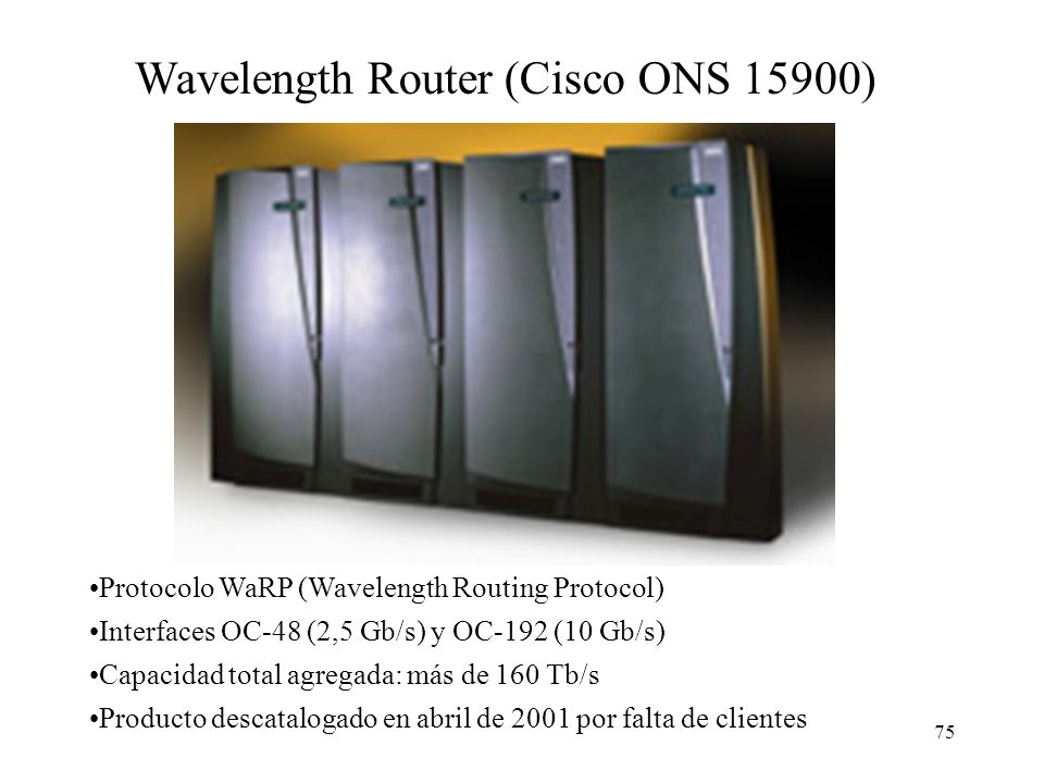 Wavelength Router (Cisco ONS 15900)