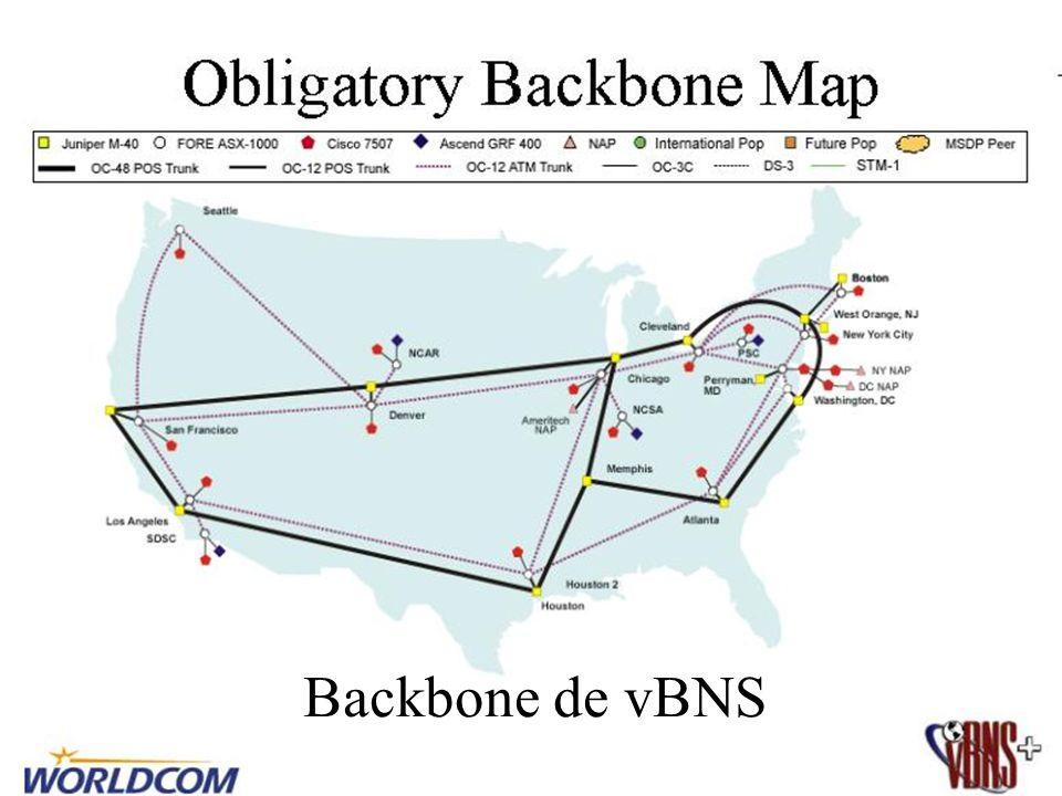 Backbone de vBNS