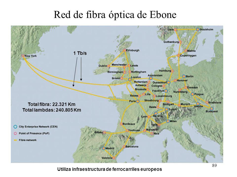 Utiliza infraestructura de ferrocarriles europeos