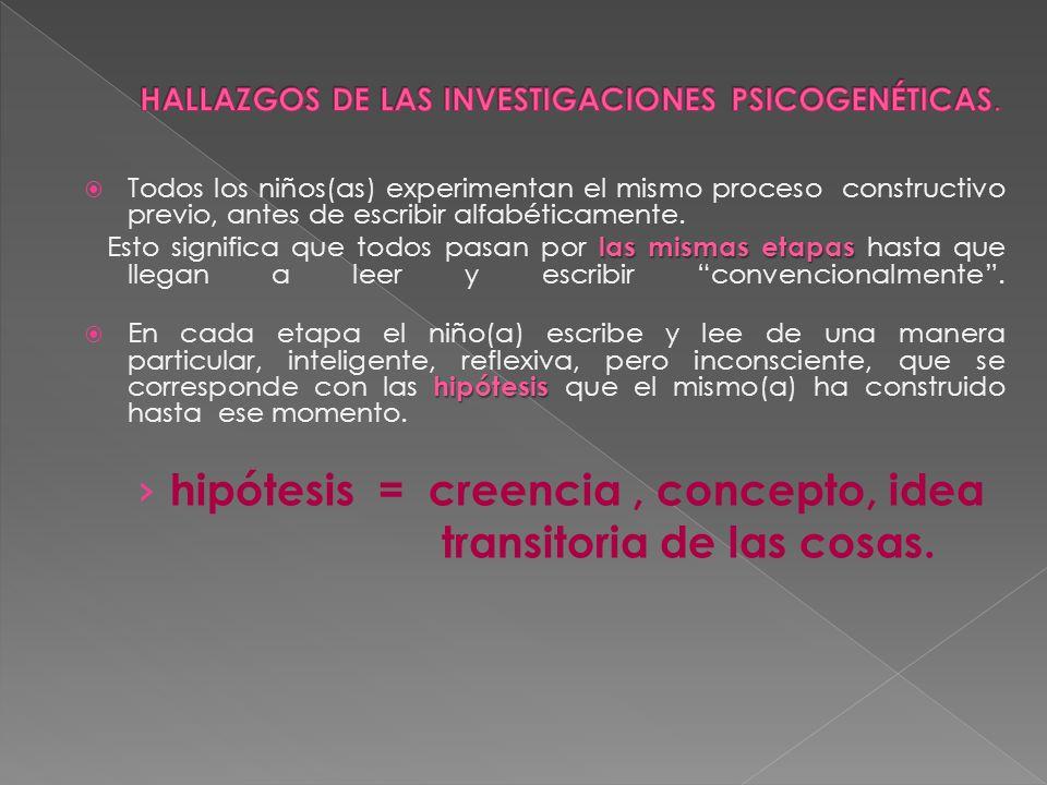 HALLAZGOS DE LAS INVESTIGACIONES PSICOGENÉTICAS.