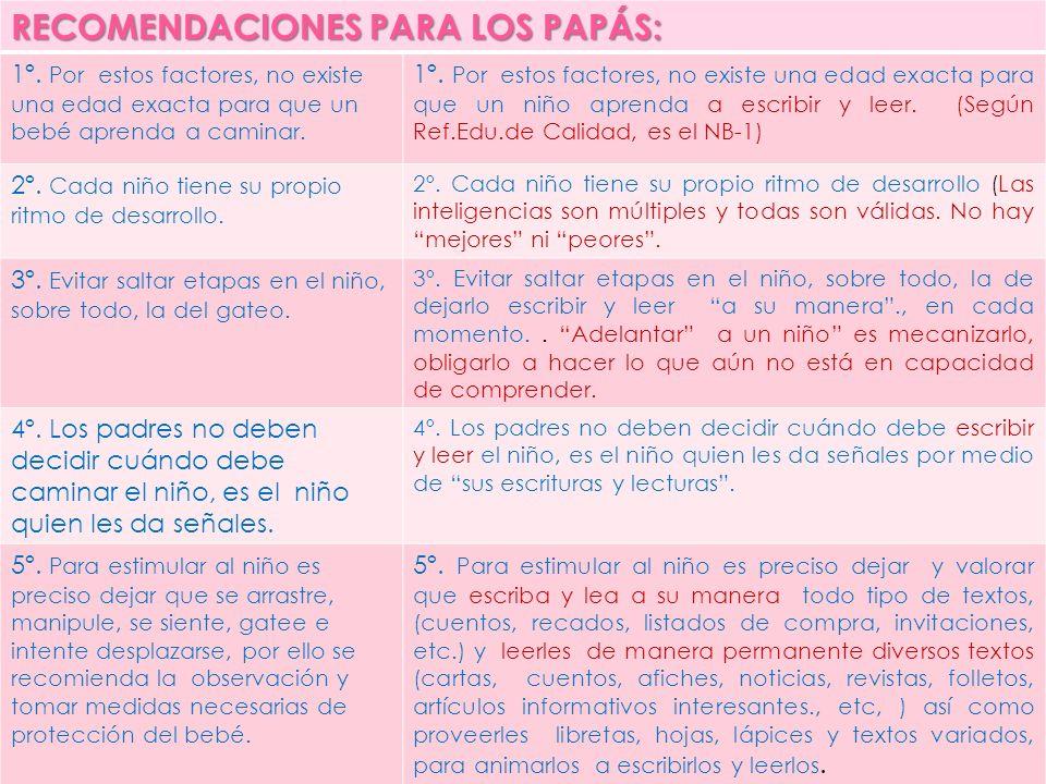 RECOMENDACIONES PARA LOS PAPÁS: