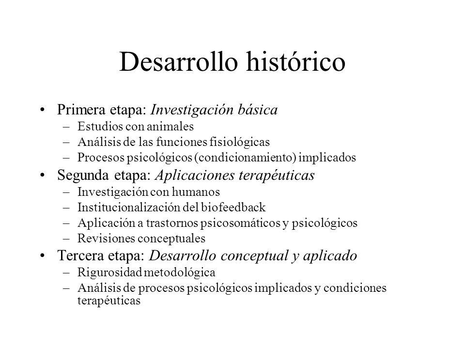 Desarrollo histórico Primera etapa: Investigación básica