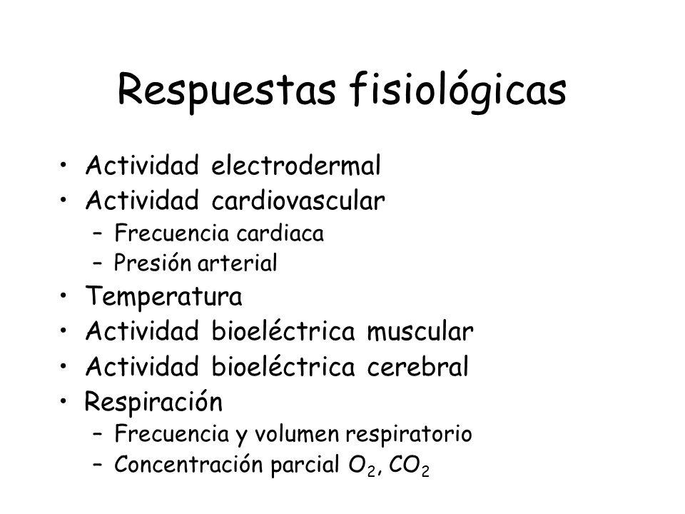 Respuestas fisiológicas